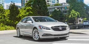 Buick, Porsche Lead Latest Sales Satisfaction Index