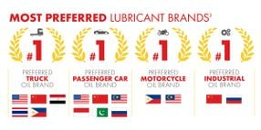Shell Retains Leadership of Global Lubricants Market