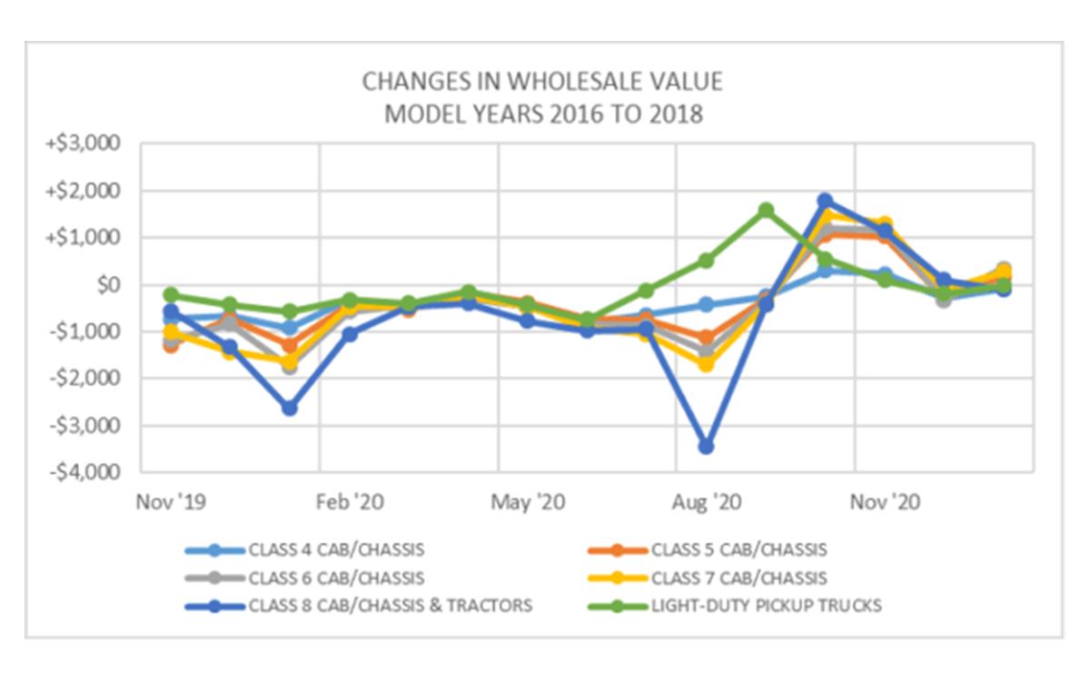 Specialty Market Insights