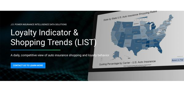 Auto insurance loyalty indicator and shopping trends solution delivers daily view of shopping...