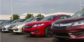 Cox Automotive Update: Strong Retail Sales Forecast For April