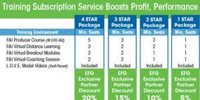 EFG Companies Launches Flexible Training Subscription Service