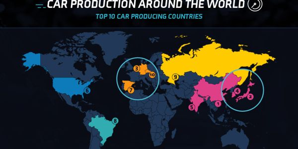 Leasing Options has done the research to discover how many cars are produced around the world...