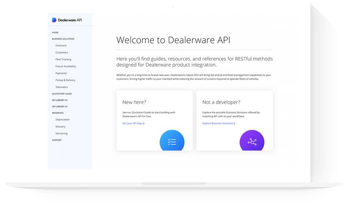 New Dealerware developer platform launches to enable powerful, integrated, single-screen solutions for dealerships, dealer groups, OEMs, and ecosystem partners. - IMAGE: Dealerware.com