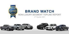 Q2 2021 Brand Watch: Truck Shopping Picks Up; Subaru Slips; Ram Tops in Important Factors