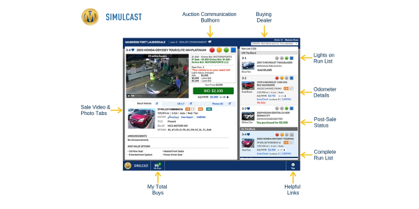 Manheim's upgraded Simulcast platform will allow dealers to simultaneously watch and bid on...