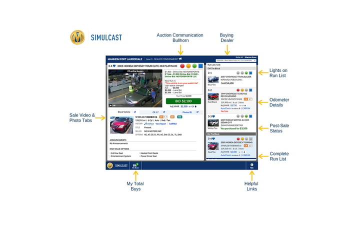 Manheim's upgraded Simulcast platform will allow dealers to simultaneously watch and bid on vehicles in up to 40 different lanes. - Photo courtesy Manheim