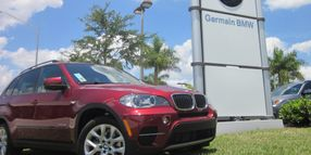 Finding the Right Balance in CRM at Germain BMW of Naples