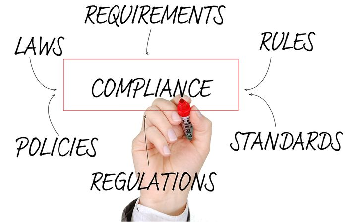 We should call it transaction compliance, rather than F&I compliance. - Image byxdfolio viaPixabay