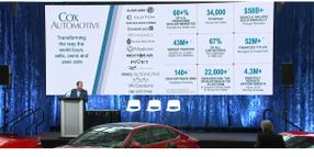 Cox Automotive Shares 2020 Industry Insights