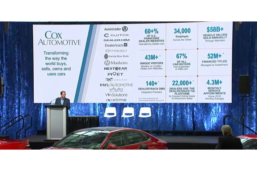 Cox Auto hosted their seventh annual Industry Insights Breakfast and have shared the materials...