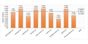 Black Book: COVID-19 Markets Updates