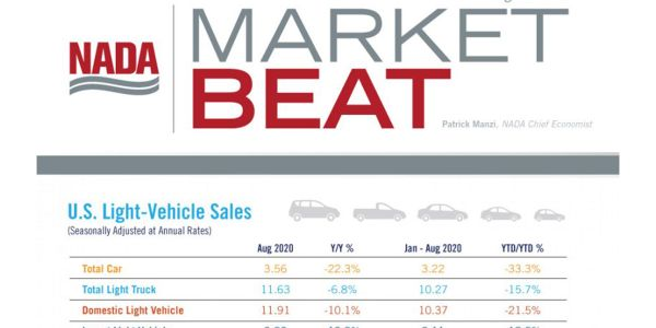 August's SAAR of 15.2 million units marked a 4.8% increase from July's SAAR of 14.5 million...
