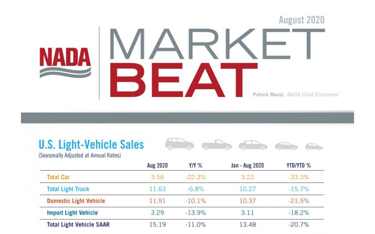 NADA Market Beat: New Light-Vehicle Sales Continue to Recover