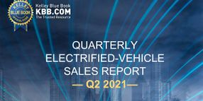 Electrified Vehicle Sales Accelerate in Q2