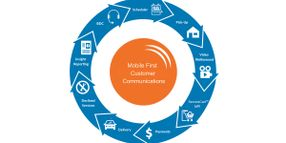myKaarma Launches TextDirect