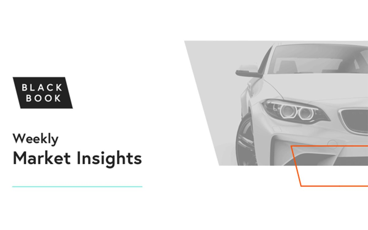Weekly Market Insights Report