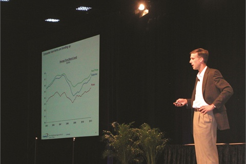 Capital One Auto Finance's Kevin Borgmann was one of three keynote speakers to address attendees at Industry Summit 2011.