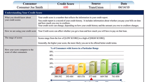 If your customer won't sign a credit score disclosure, just note the refusal and  move on.