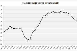 Black Book: Retention Index Registers Second Increase in Three Months