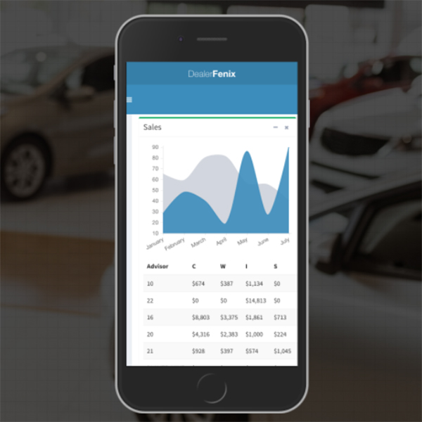 DealerFenix Introduces Dealer Reporting, Workflow and Activity Solution