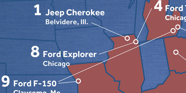 Jeep Cherokee Tops 2018 American-Made Index