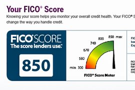 Ally to Offer APR, FICO Score and Secure Email for Auto Consumers