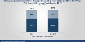 Kerrigan: Buy/Sell Activity Remains Robust in Q1