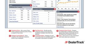 DealerTrack Upgrades Compliance Solution With Dashboard Tool