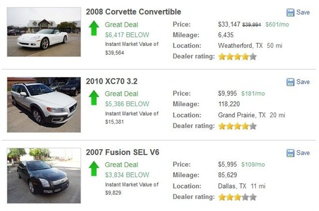 Dealers could face fines over CarGurus' advertising practices. At issue is the way the company lists used-car prices on its site, including projected savings below market value and price drops.