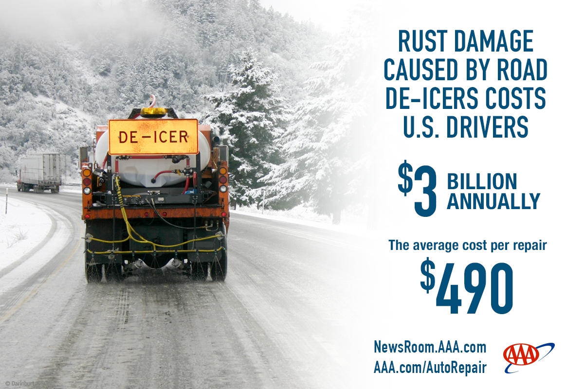 AAA: Road De-Icers Cause $3 Billion Annually in Vehicle Rust Damage