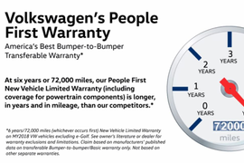 Volkswagen Extends Powertrain Warranty to Six Years/72,000 Miles