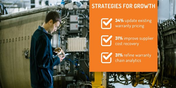 Recent study indicates utilization of warranty management strategy ensures recurring revenue...